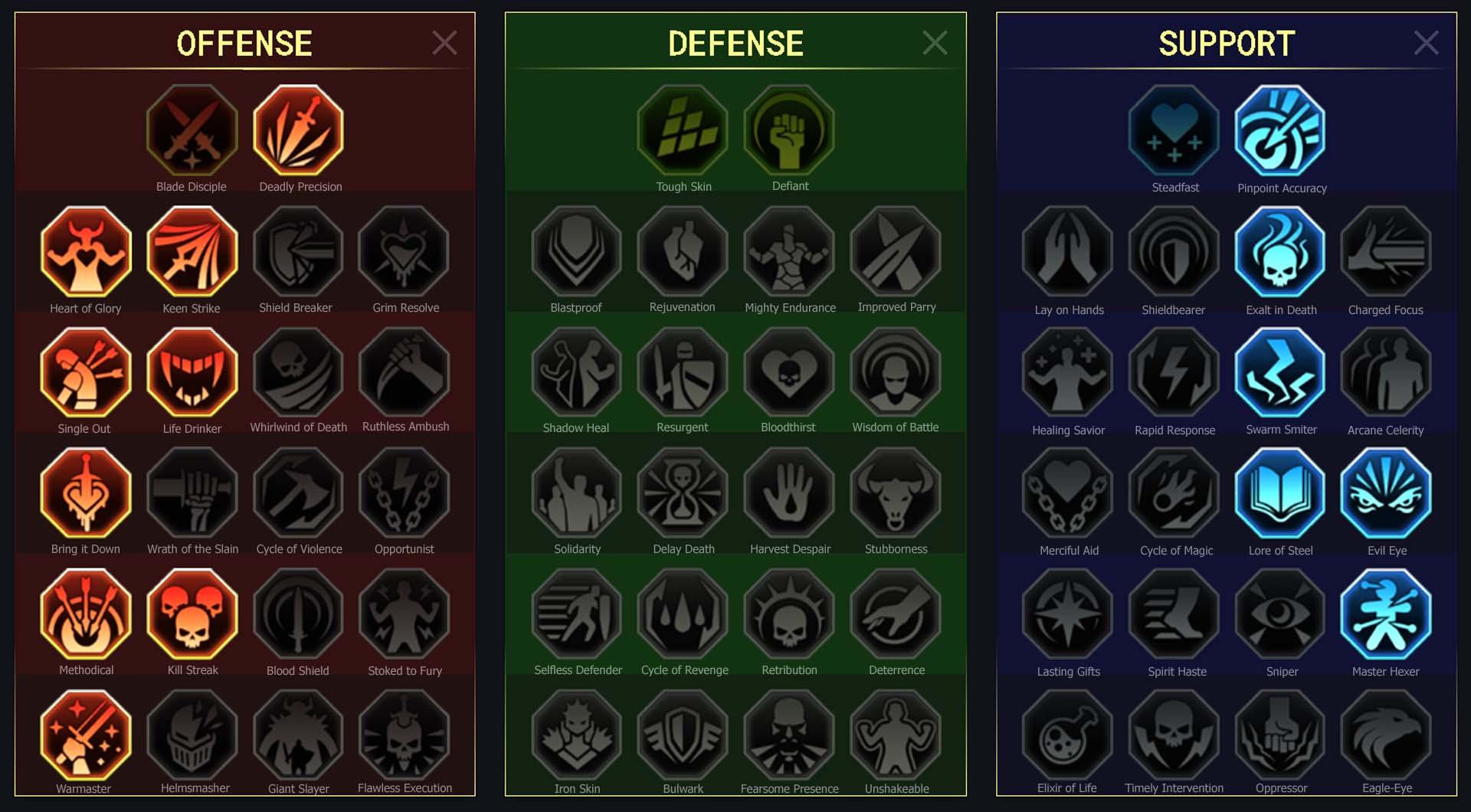 Tyrant Ixlimor Clan Boss Dungeons