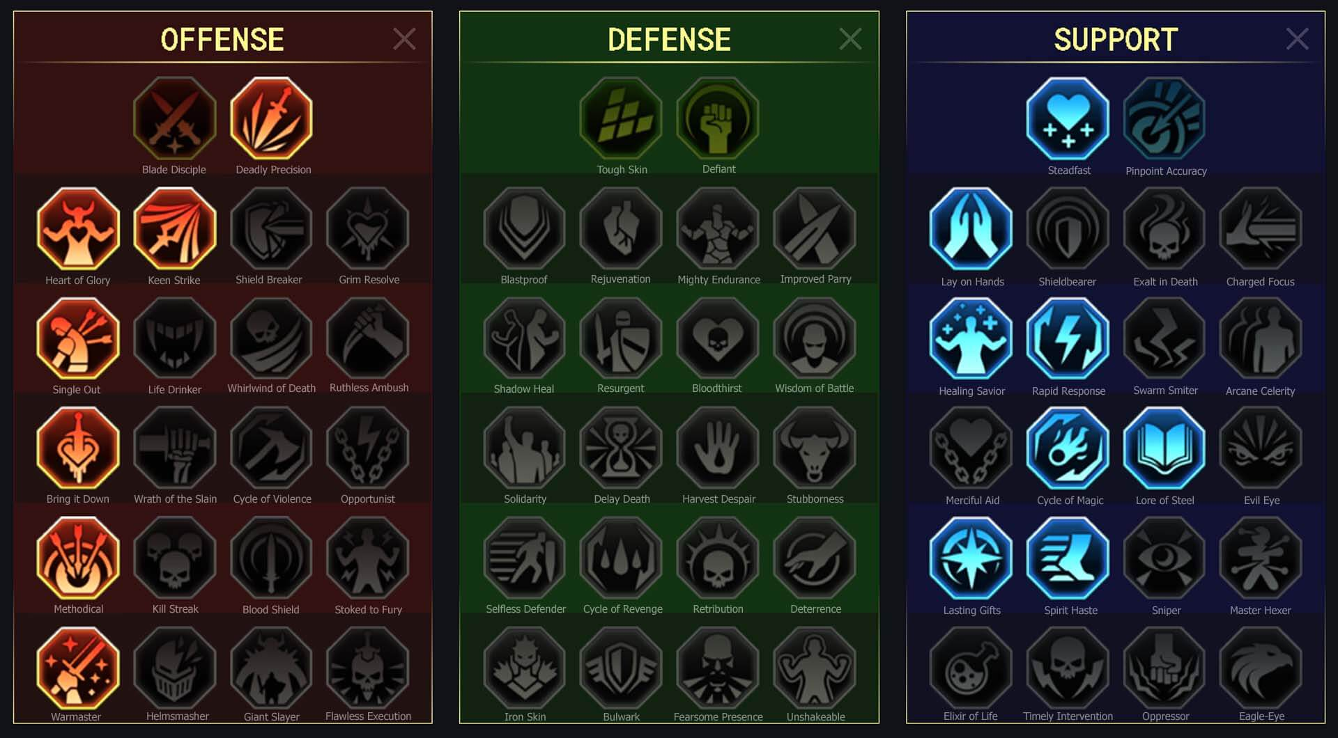 Doompriest Arena Campaign Clan Boss Dungeons Faction Wars