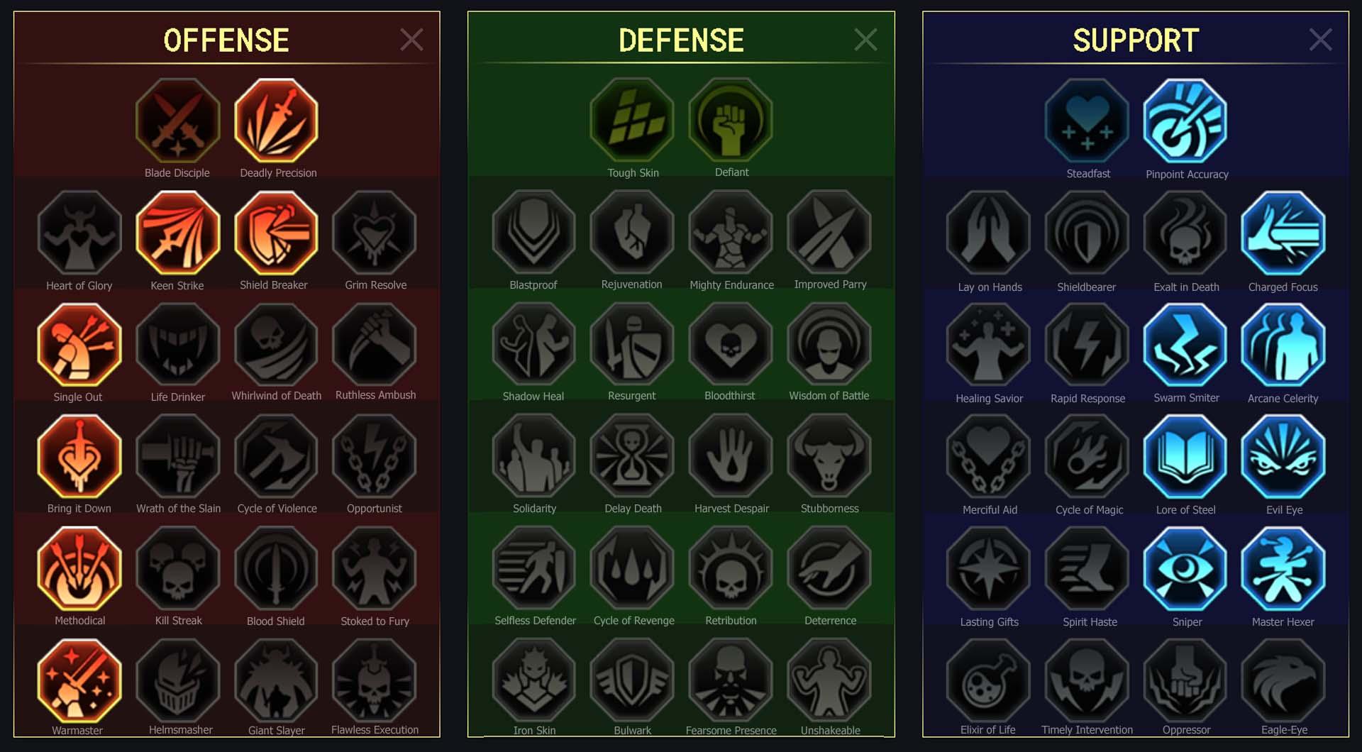 Fireblade guide