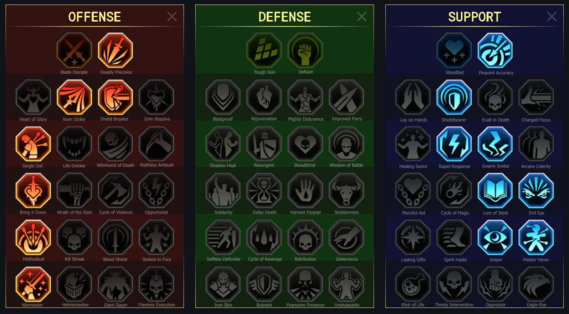 Hope Clan Boss Dungeons