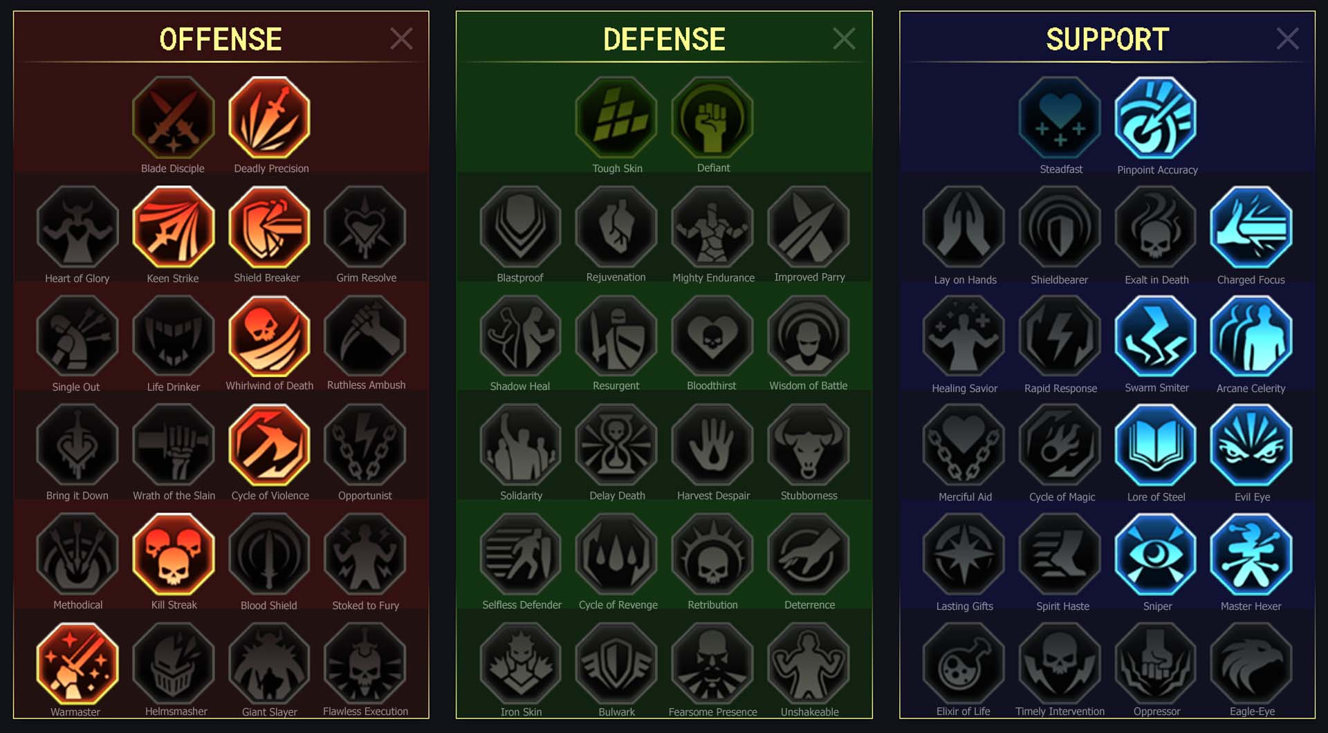 Rowan Arena Campaign Clan Boss Dungeons Faction Wars