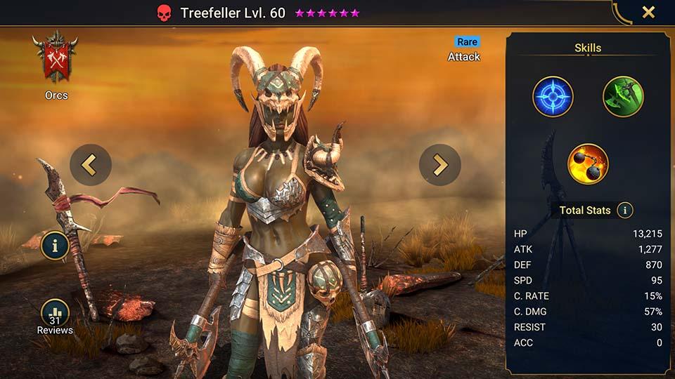 Treefeller Raid Shadow Legends