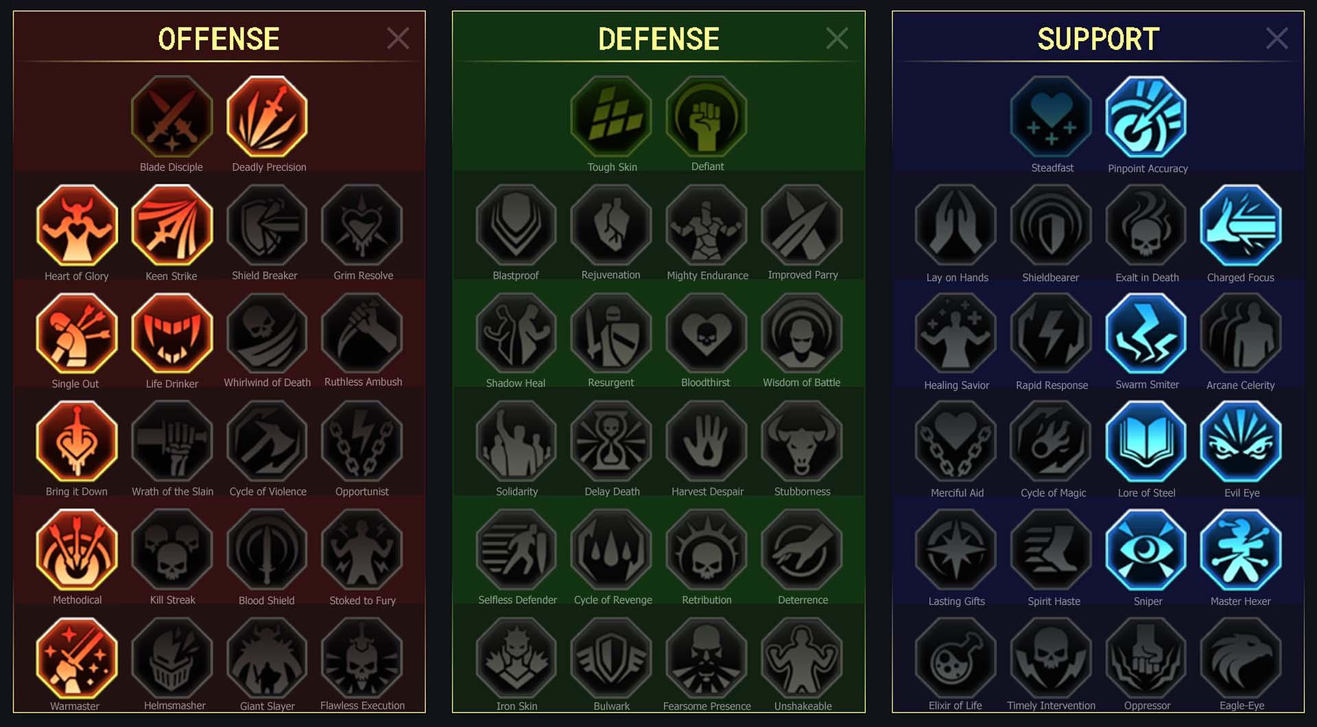 Ursine Ironhide guide
