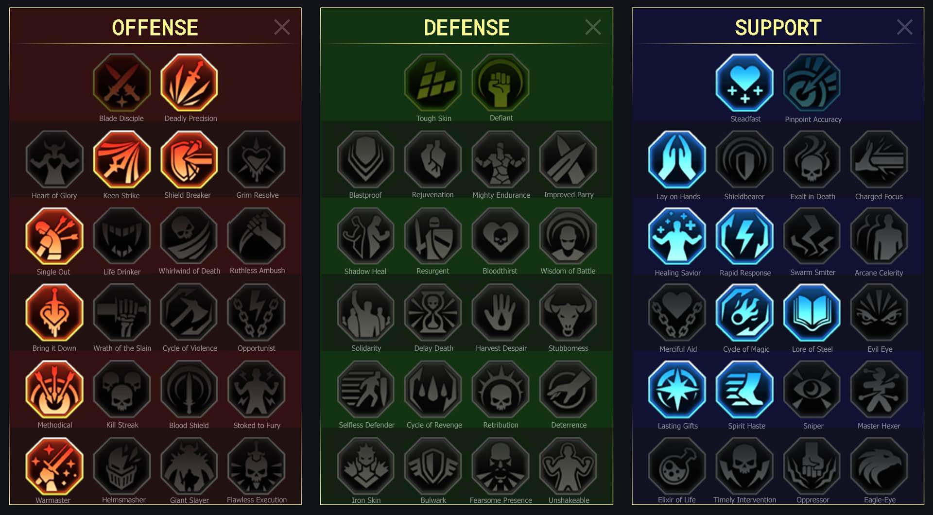 Warpriest guide