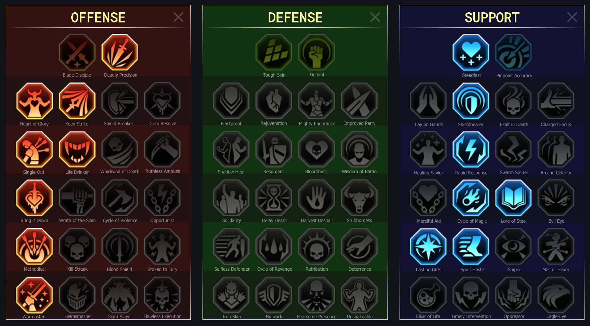 Zelotah Clan Boss Dungeons