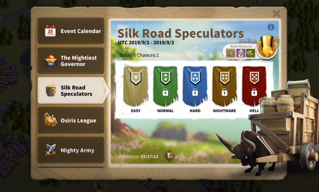 Silk Road Speculators Rise of Kingdoms
