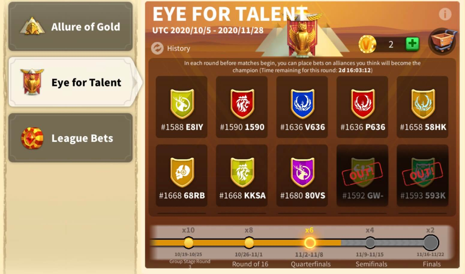 eye for talent